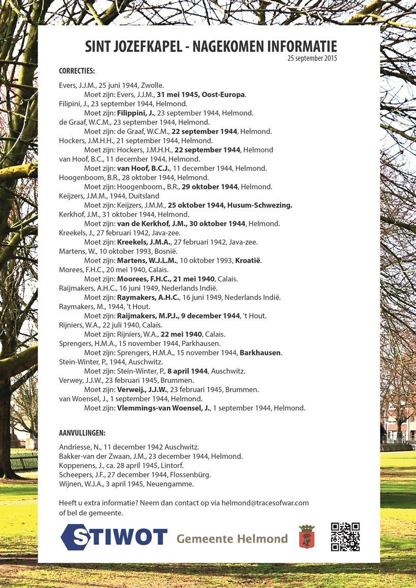 Helmondse oorlogsslachtoffers: Aanvullingslijst aangepast